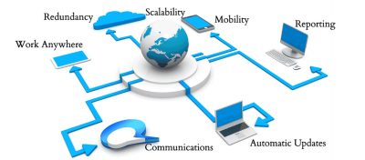 Executive seminars to focus on cloud computing and how to streamline your printing operations